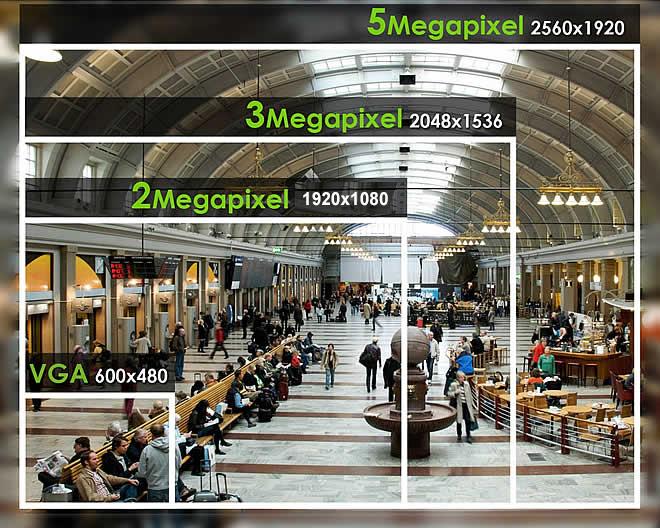megapixel.jpg